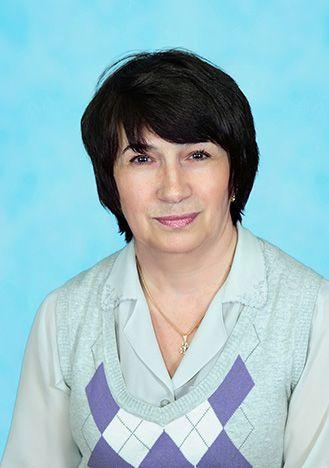 Дудиева Ирина Адугеевна